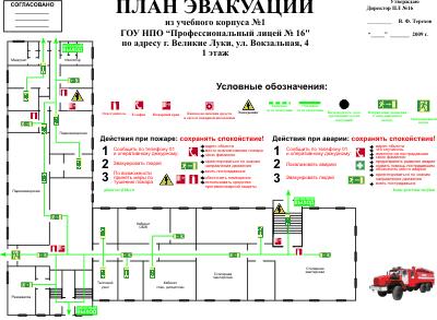Киров медицинский центр на профсоюзной